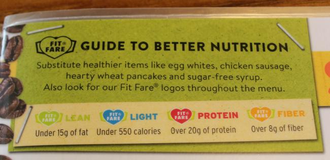 Dennys Nutrition