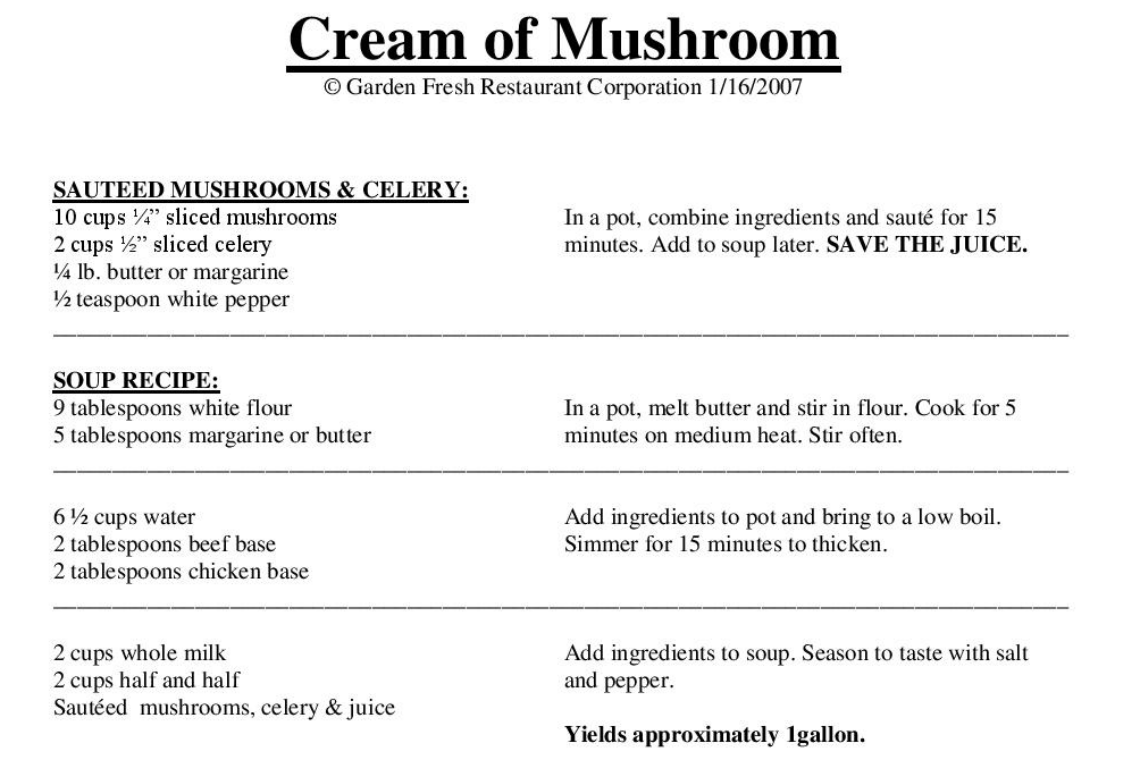 Cream of Mushroom Soup Recipe by Souplantation