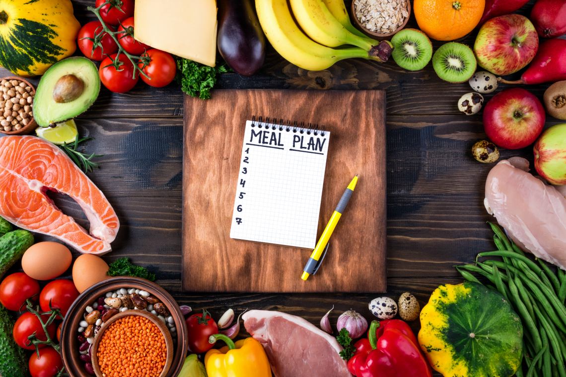 Meal Planning Shutterstock ID: 756821956 By LanaSweet